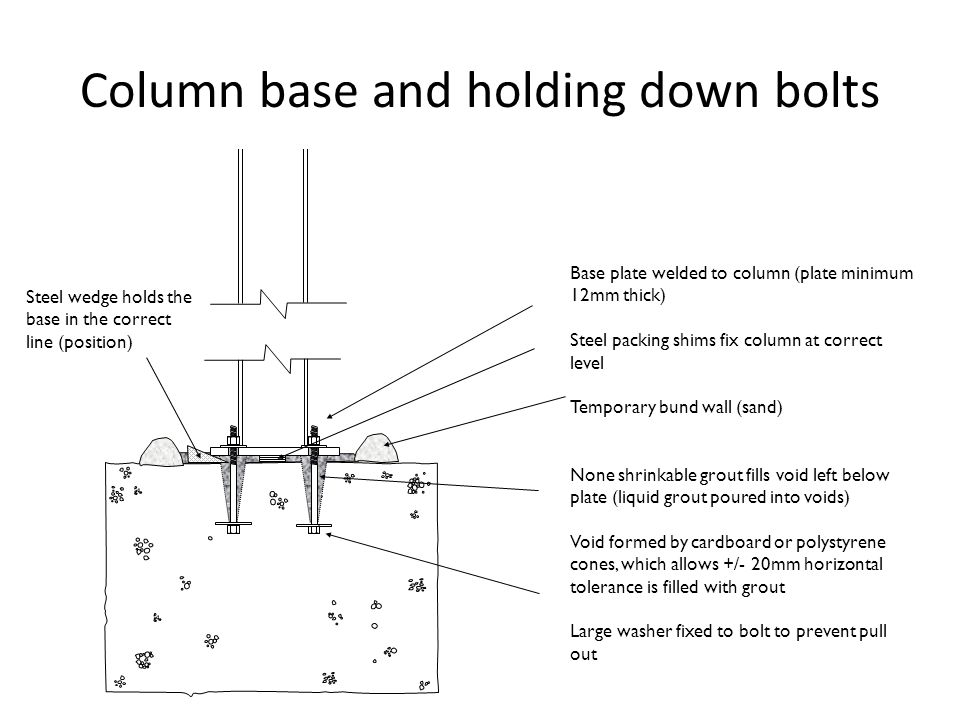 Column base and holding down bolts