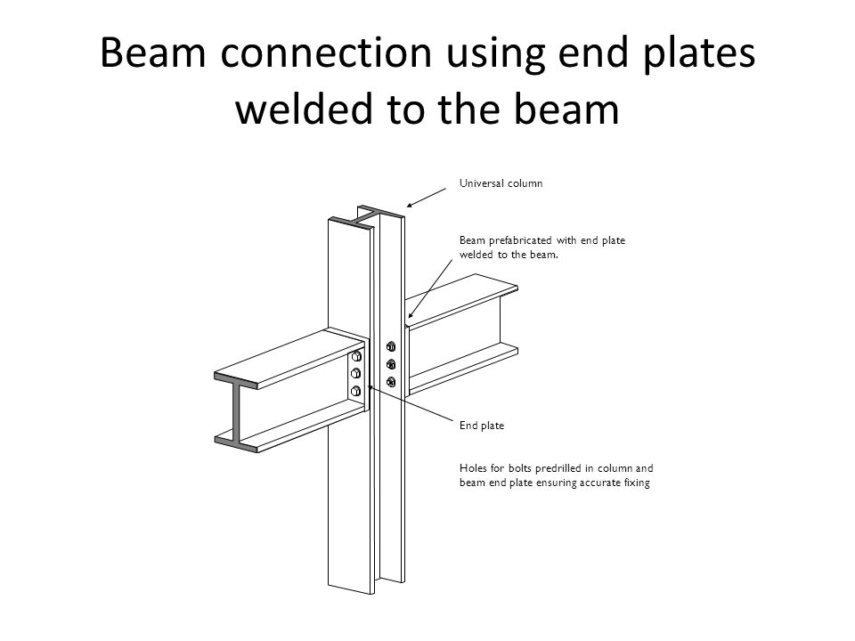 Beam connection using end plates welded to the beam