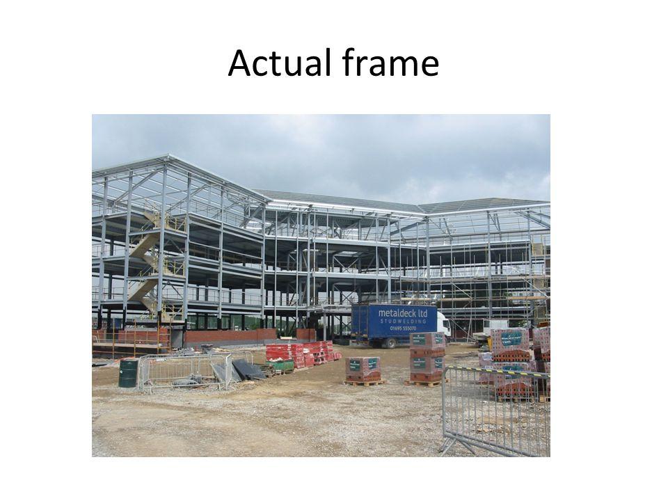Actual frame