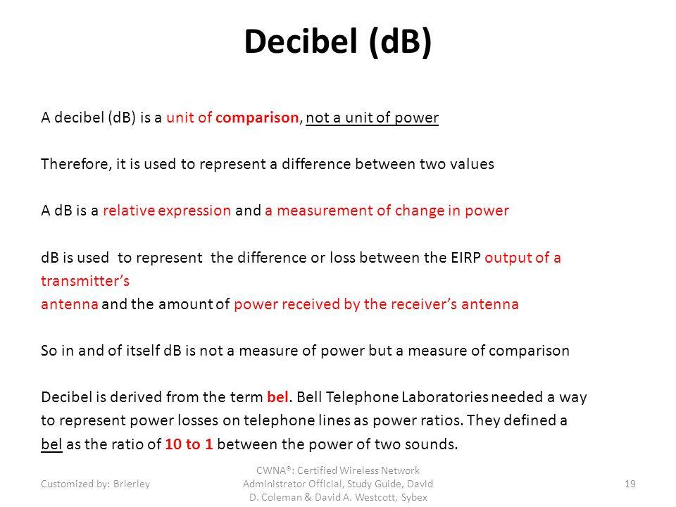 Decibel (dB)