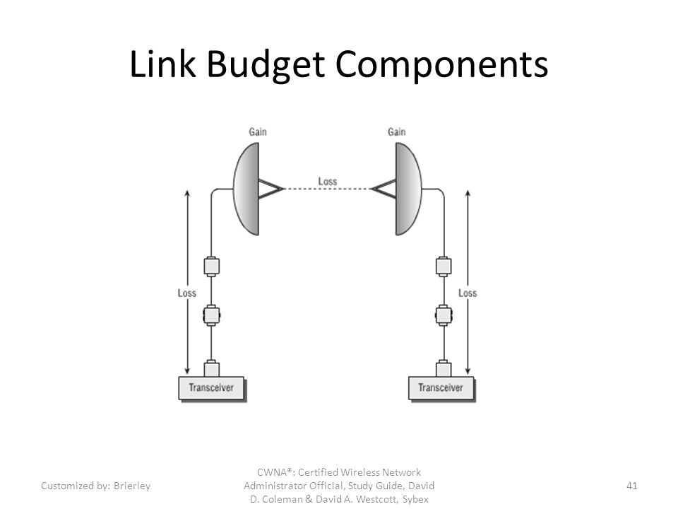 Link Budget Components