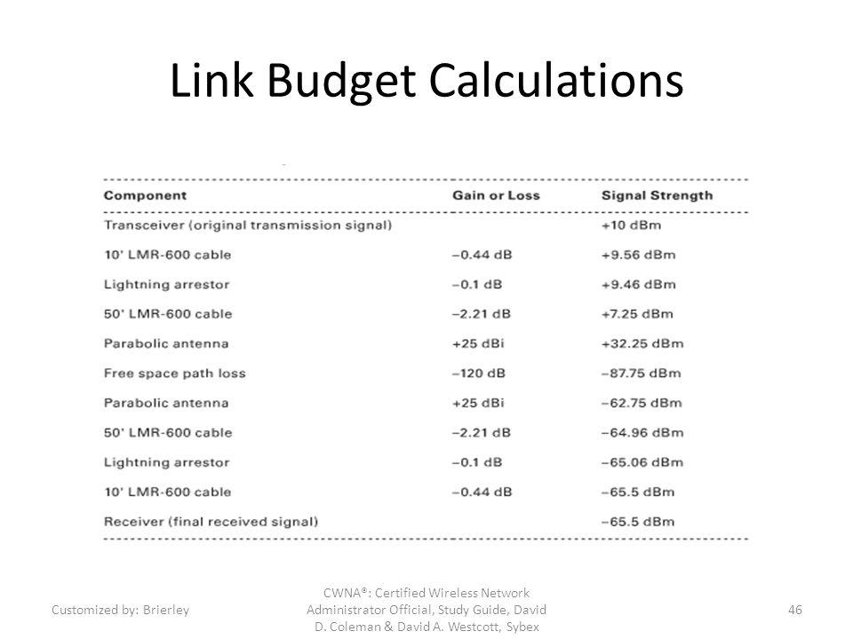 Link Budget Calculations