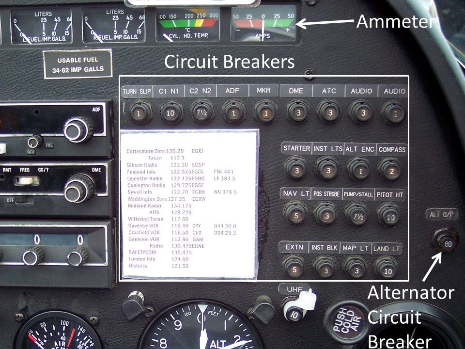 Ammeter Circuit Breakers Alternator Circuit Breaker