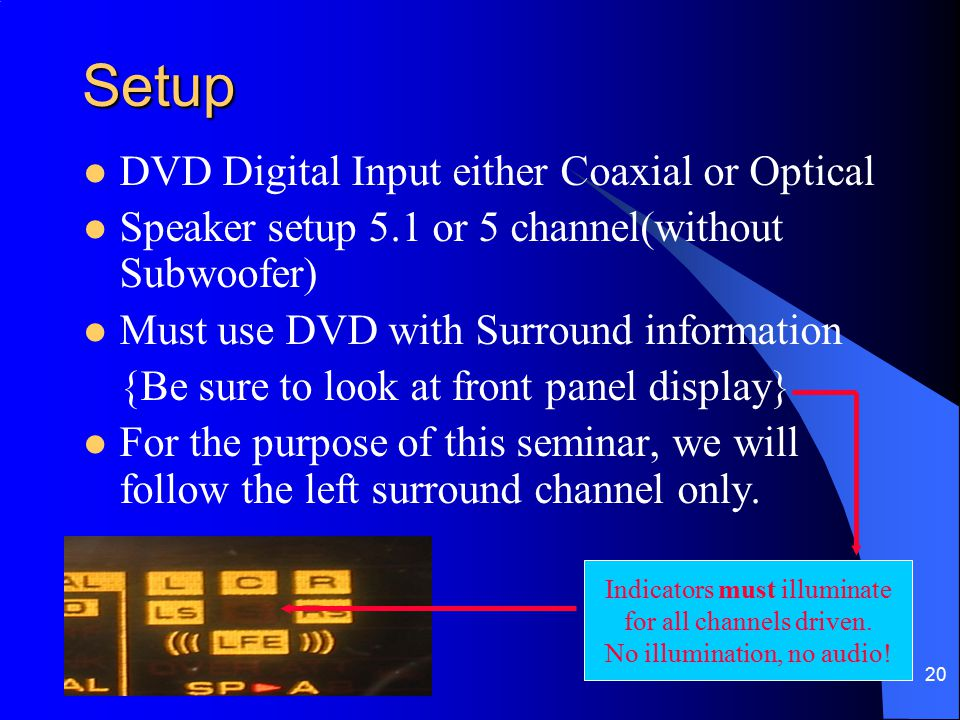 Setup DVD Digital Input either Coaxial or Optical