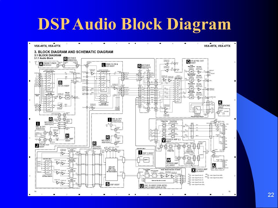 DSP Audio Block Diagram