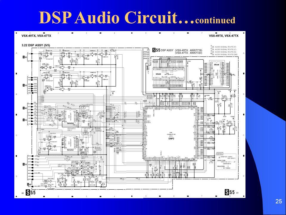 DSP Audio Circuit…continued