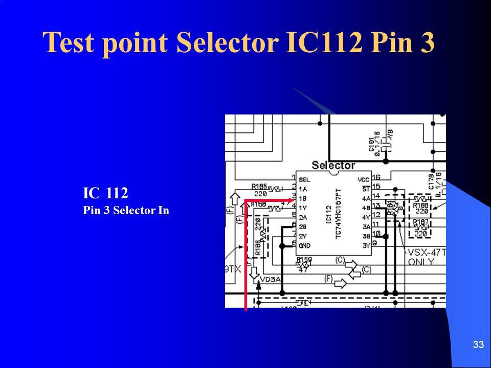 Test point Selector IC112 Pin 3