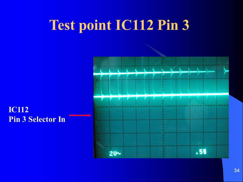 Test point IC112 Pin 3 IC112 Pin 3 Selector In