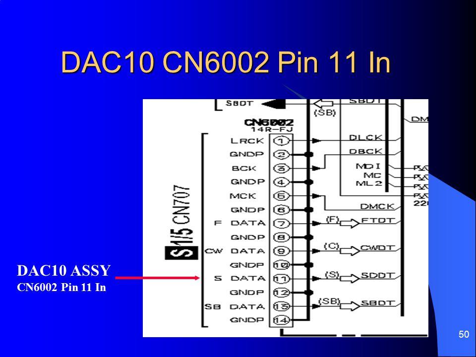 DAC10 CN6002 Pin 11 In DAC10 ASSY CN6002 Pin 11 In