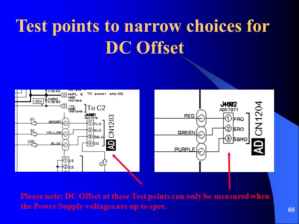 Test points to narrow choices for DC Offset