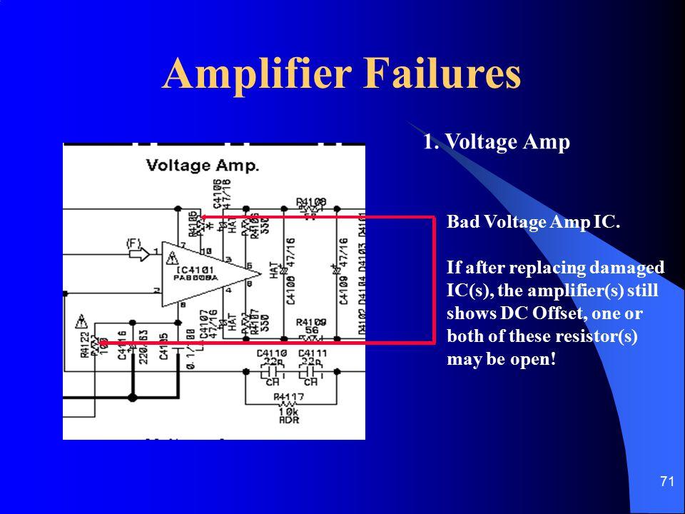 Amplifier Failures 1. Voltage Amp Bad Voltage Amp IC.