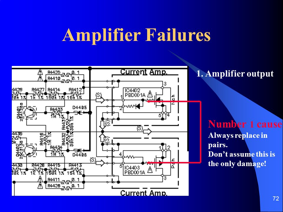 Amplifier Failures Number 1 cause 1. Amplifier output