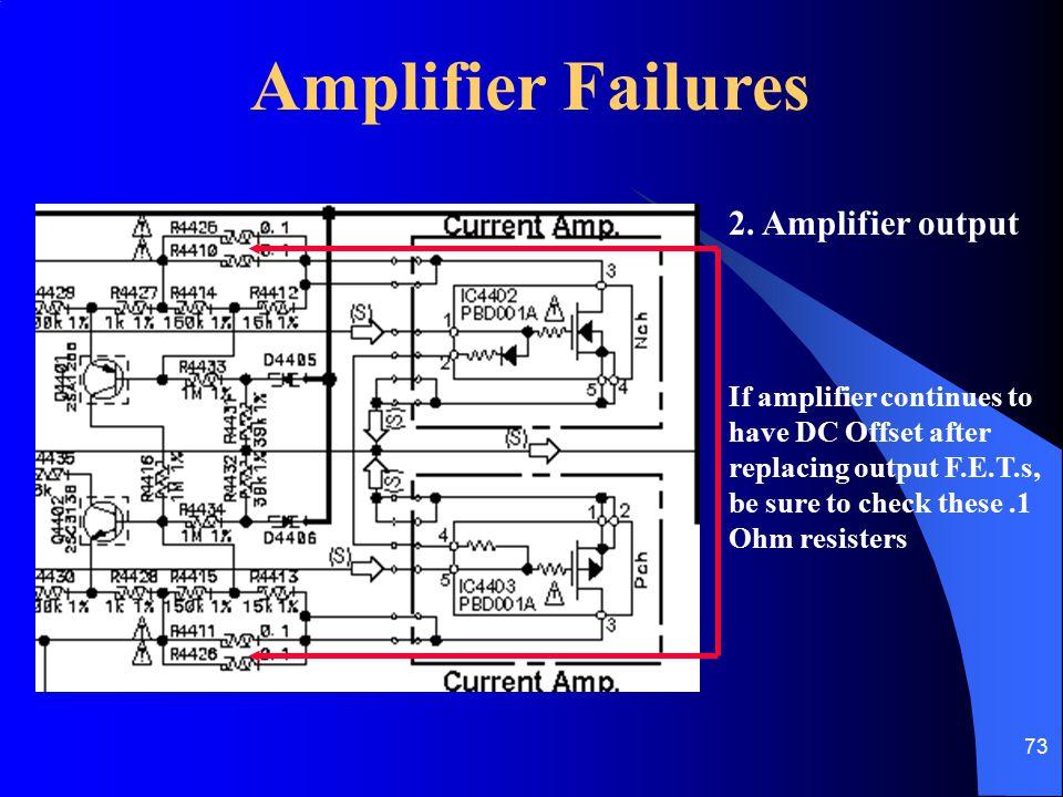 Amplifier Failures 2. Amplifier output