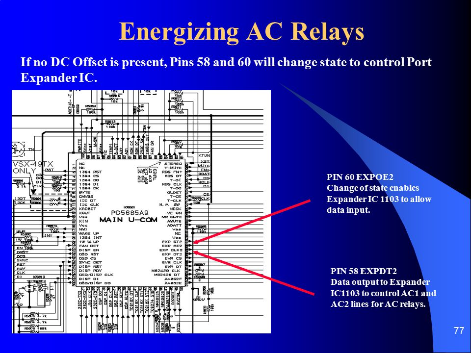 Energizing AC Relays If no DC Offset is present, Pins 58 and 60 will change state to control Port Expander IC.