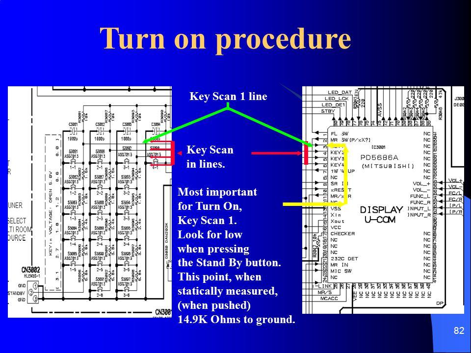 Turn on procedure IC3001 Key Scan 1 line Key Scan in lines.