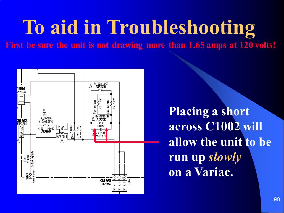 To aid in Troubleshooting