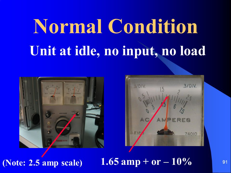 Normal Condition Unit at idle, no input, no load 1.65 amp + or – 10%
