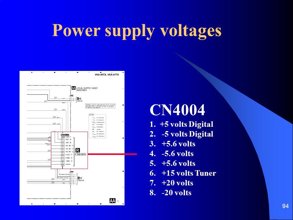 Power supply voltages CN4004 1. +5 volts Digital 2. -5 volts Digital