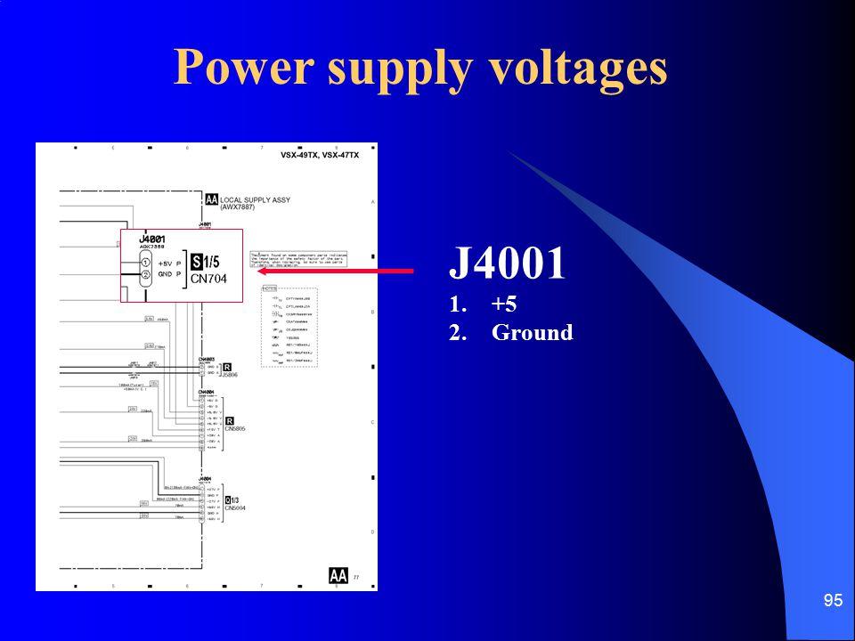 Power supply voltages J4001 +5 Ground