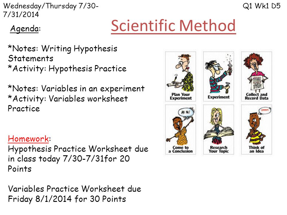 scientific method homework tuesday 7 29 2014 q1 wk1 d5 agenda ppt download. Black Bedroom Furniture Sets. Home Design Ideas