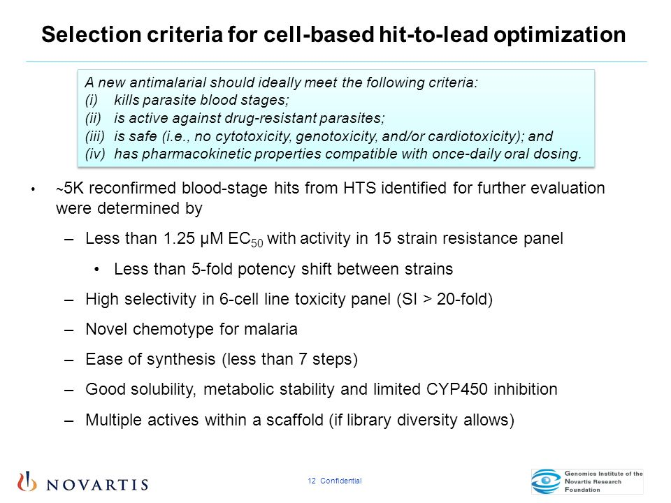 Selection criteria for cell-based hit-to-lead optimization