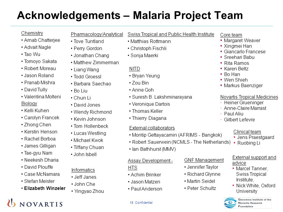 Acknowledgements – Malaria Project Team