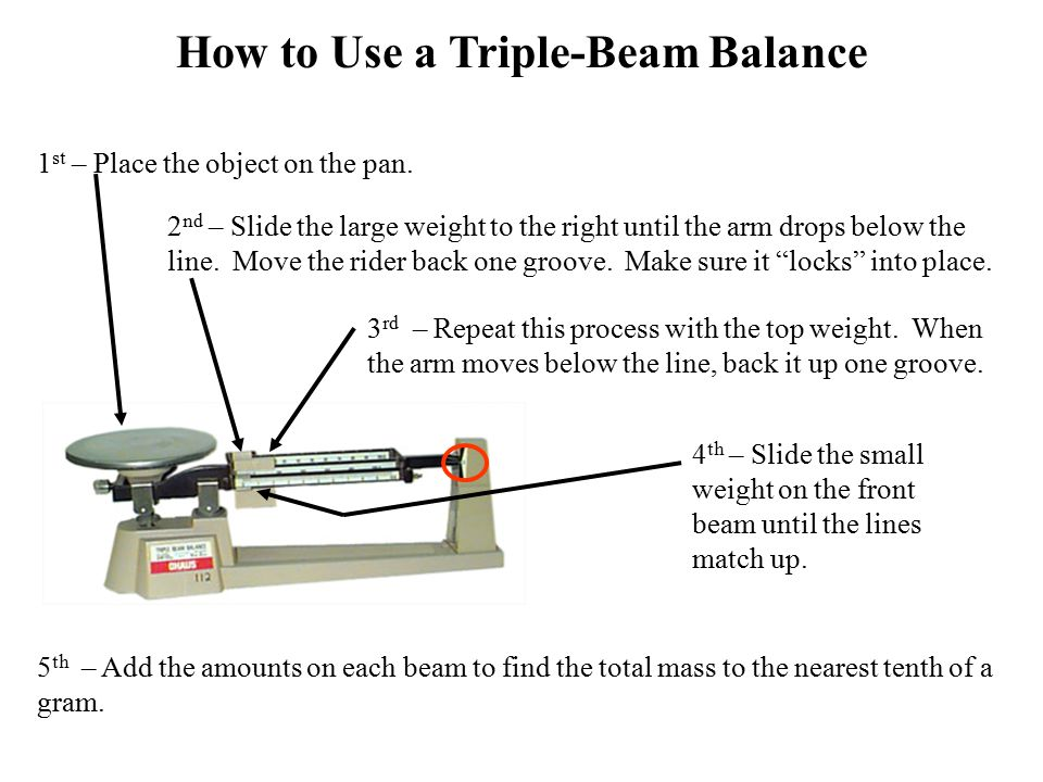 How to Use a Triple-Beam Balance