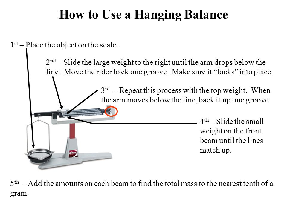 How to Use a Hanging Balance