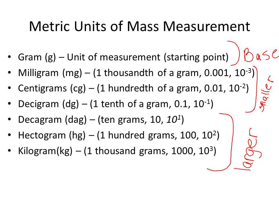 Metric Units of Mass Measurement