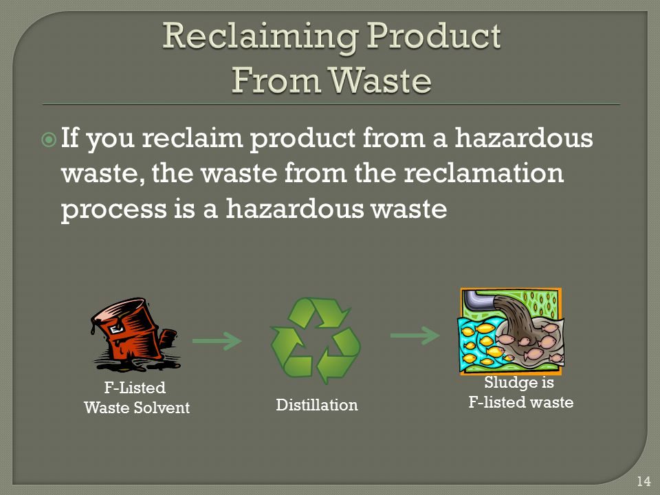 Reclaiming Product From Waste