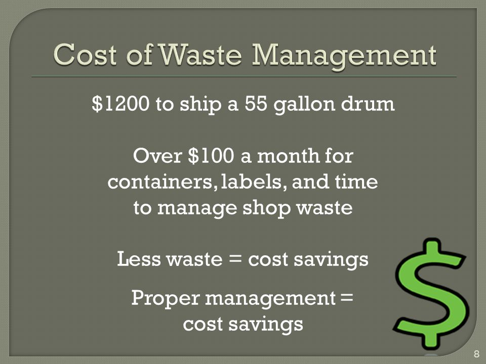 Cost of Waste Management