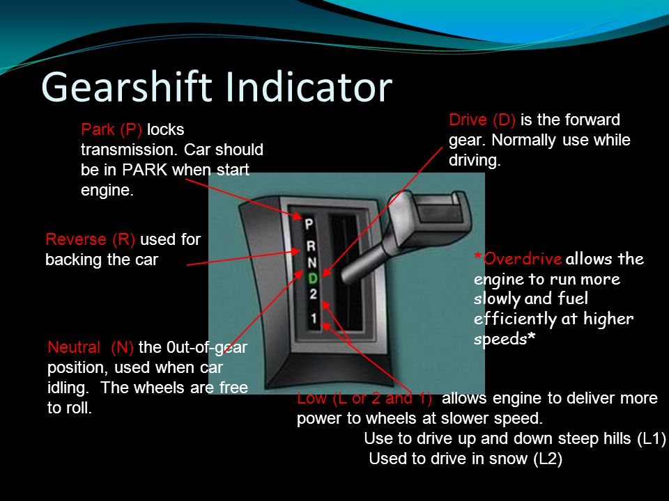 Gearshift Indicator Drive (D) is the forward gear. Normally use while driving. Park (P) locks transmission. Car should be in PARK when start engine.