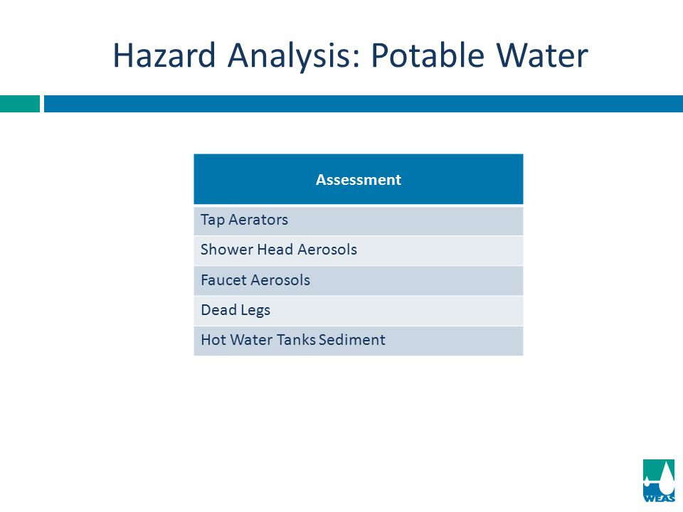 Hazard Analysis: Potable Water