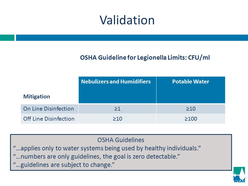 Validation OSHA Guideline for Legionella Limits: CFU/ml