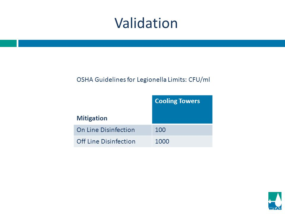 Validation OSHA Guidelines for Legionella Limits: CFU/ml Mitigation