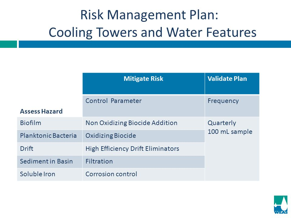 Risk Management Plan: Cooling Towers and Water Features
