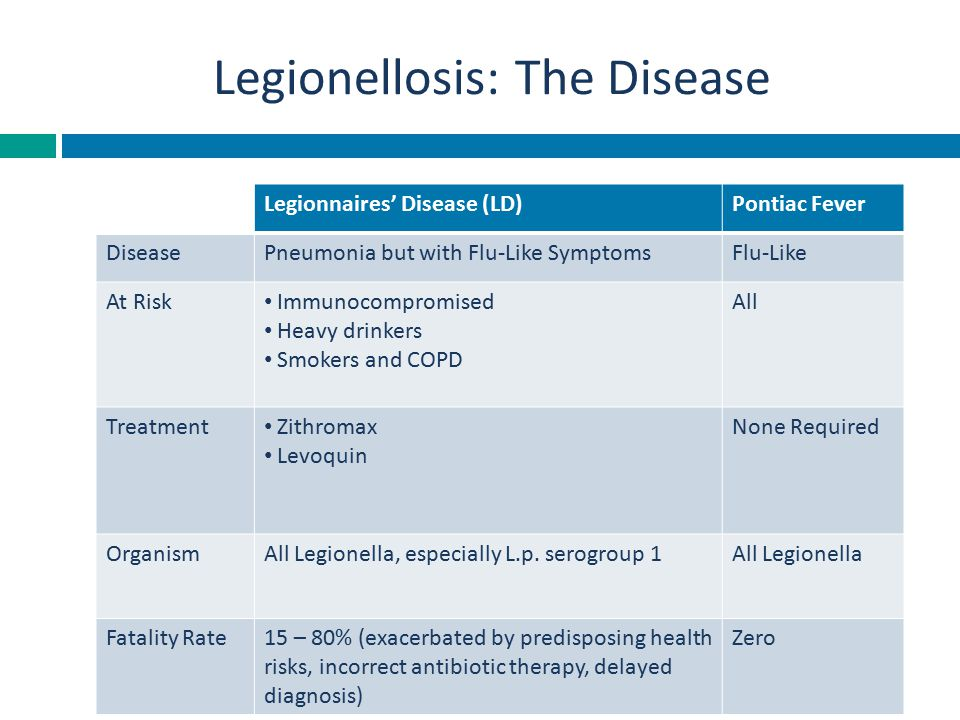 Legionellosis: The Disease