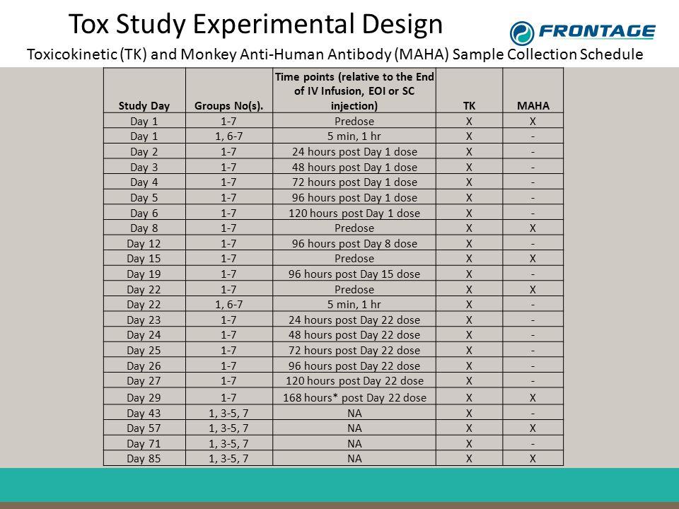 Tox Study Experimental Design