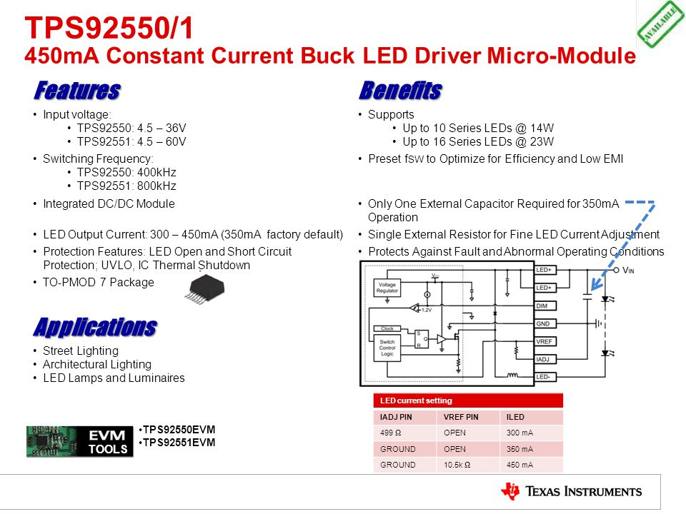 TPS92550/1 450mA Constant Current Buck LED Driver Micro-Module