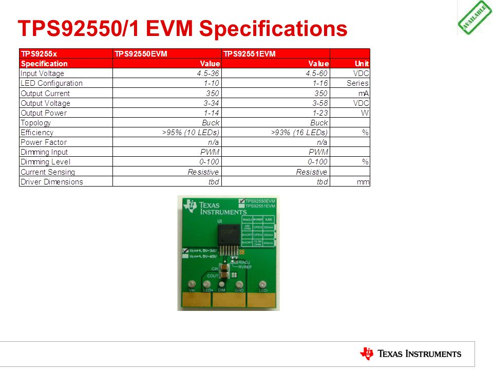TPS92550/1 EVM Specifications