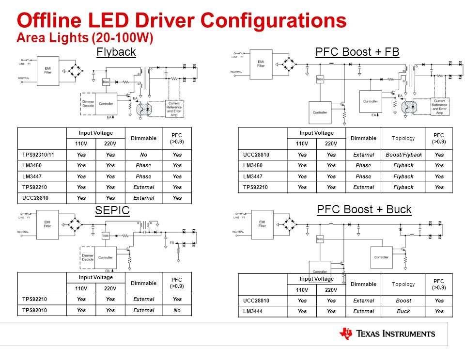 Offline LED Driver Configurations Area Lights (20-100W)