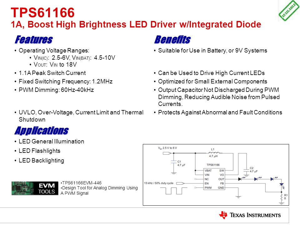 TPS61166 1A, Boost High Brightness LED Driver w/Integrated Diode