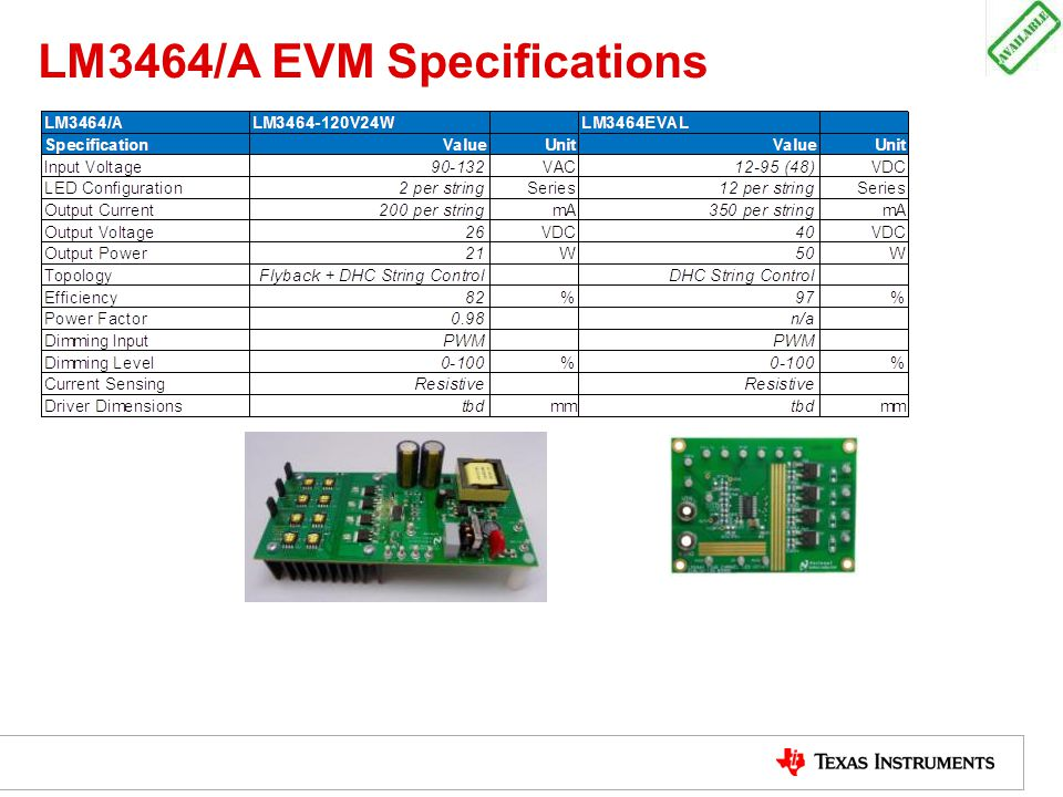 LM3464/A EVM Specifications
