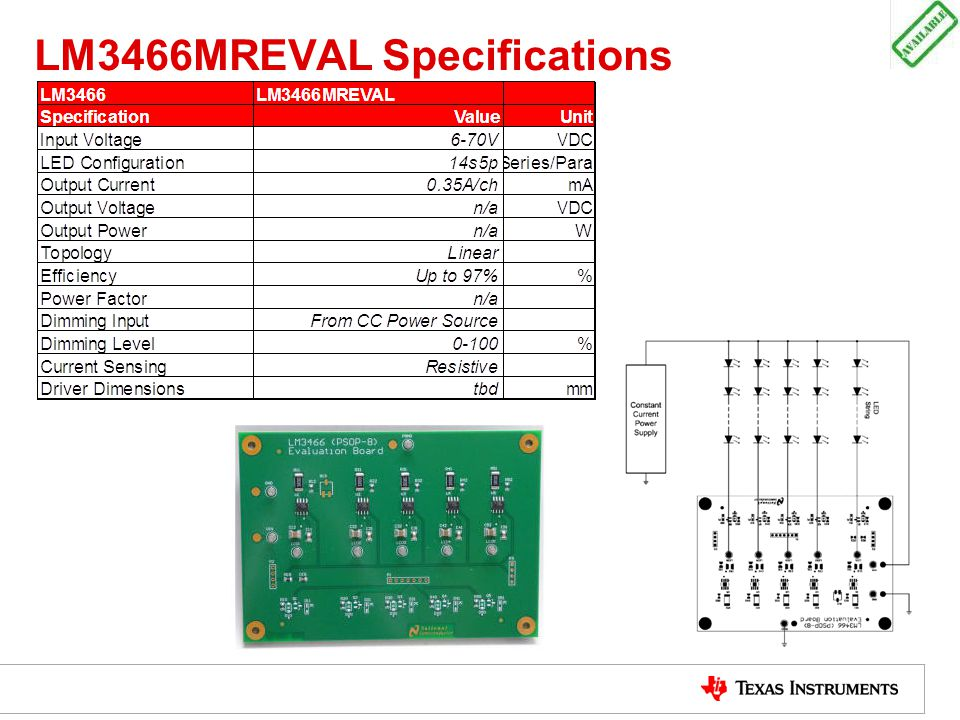 LM3466MREVAL Specifications