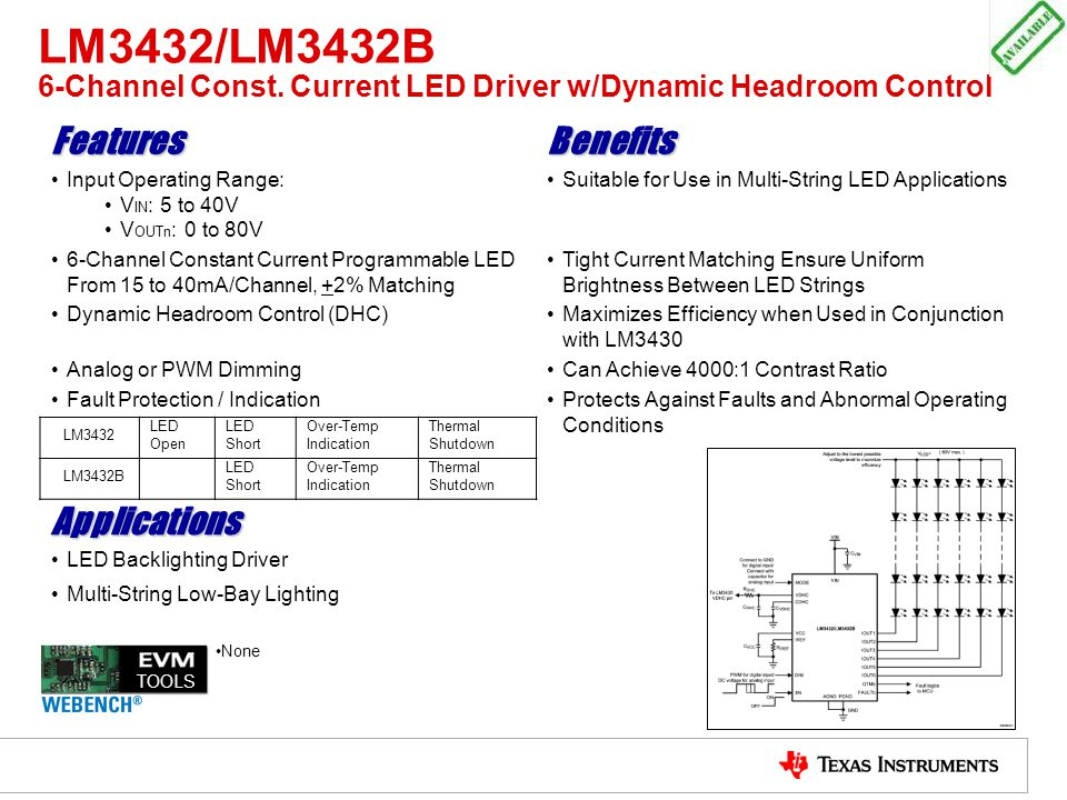 LM3432/LM3432B 6-Channel Const. Current LED Driver w/Dynamic Headroom Control