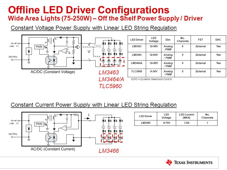 Offline LED Driver Configurations Wide Area Lights (75-250W) – Off the Shelf Power Supply / Driver