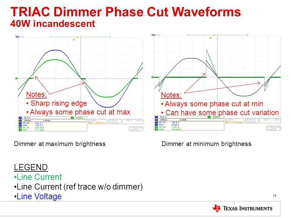 TRIAC Dimmer Phase Cut Waveforms 40W incandescent
