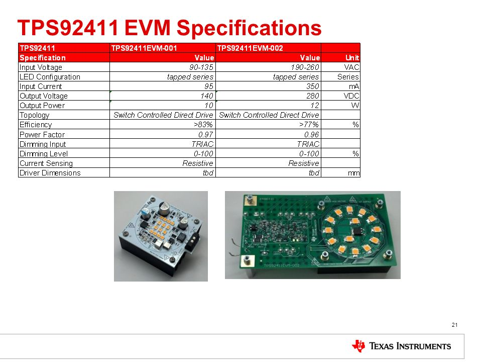 TPS92411 EVM Specifications
