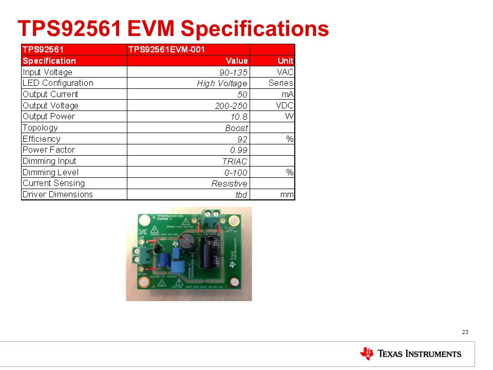 TPS92561 EVM Specifications