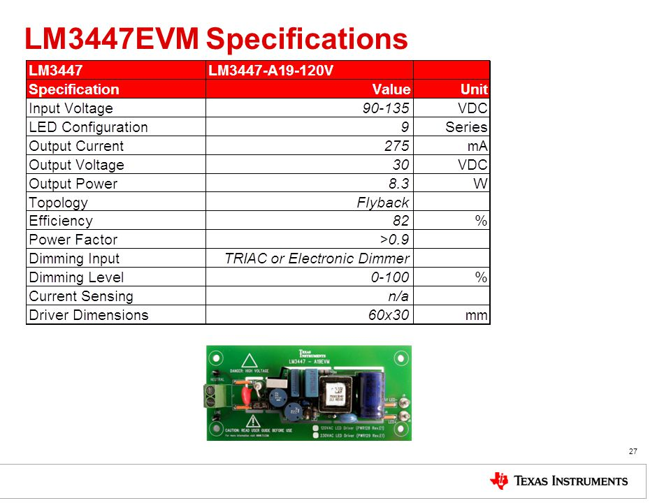 LM3447EVM Specifications NEW